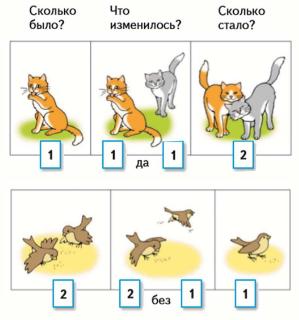 Страница 25 учебник Математика 1 класс 1 часть Моро задание 1