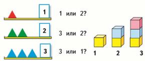 Страница 27 учебник Математика 1 класс 1 часть Моро задание 1