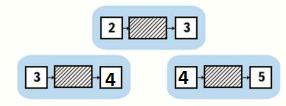 Страница 39 учебник Математика 1 класс 1 часть Моро задание 5 ответ