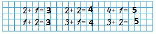 Страница 43 учебник Математика 1 класс 1 часть Моро задание 2 ответ