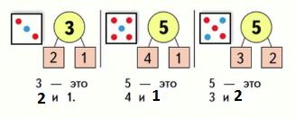 Страница 44 учебник Математика 1 класс 1 часть Моро задание 2 ответ
