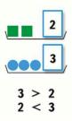 Страница 46 учебник Математика 1 класс 1 часть Моро задание 1 ответ 1