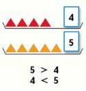 Страница 46 учебник Математика 1 класс 1 часть Моро задание 1 ответ 2