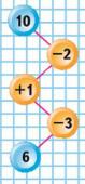 Страница 104 учебник Математика 1 класс 1 часть Моро задание на полях
