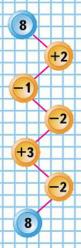 Страница 120 учебник Математика 1 класс 1 часть Моро задание на полях