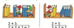 Страница 15 учебник Математика 1 класс 2 часть Моро задание
