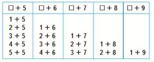 Страница 16 учебник Математика 1 класс 2 часть Моро задание