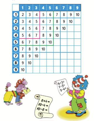 Страница 22 учебник Математика 1 класс 2 часть Моро задание 1