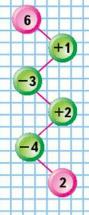Страница 23 учебник Математика 1 класс 2 часть Моро задание на полях
