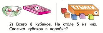 Страница 28 учебник Математика 1 класс 2 часть Моро задание 1