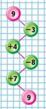 Страница 30 учебник Математика 1 класс 2 часть Моро задание на полях