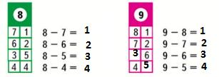 Страница 32 учебник Математика 1 класс 2 часть Моро задание ответ