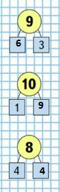 Страница 32 учебник Математика 1 класс 2 часть Моро задание на полях ответ