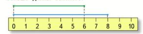 Страница 34 учебник Математика 1 класс 2 часть Моро задание 3