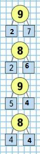 Страница 34 учебник Математика 1 класс 2 часть Моро задание на полях ответ
