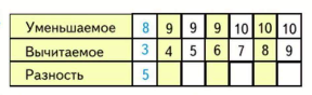 Страница 35 учебник Математика 1 класс 2 часть Моро задание 4