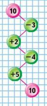 Страница 36 учебник Математика 1 класс 2 часть Моро задание на полях