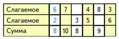 Страница 37 учебник Математика 1 класс 2 часть Моро задание 5