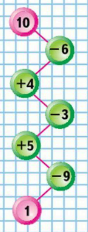 Страница 45 учебник Математика 1 класс 2 часть Моро задание на полях