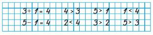 Страница 48 учебник Математика 1 класс 1 часть Моро задание 3 ответ