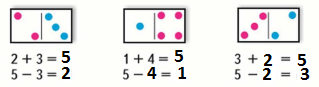 Страница 56 учебник Математика 1 класс 1 часть Моро задание 2 ответ