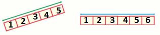 Страница 60 учебник Математика 1 класс 1 часть Моро задание 3 ответ