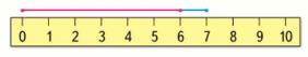 Страница 69 учебник Математика 1 класс 1 часть Моро задание задание 3