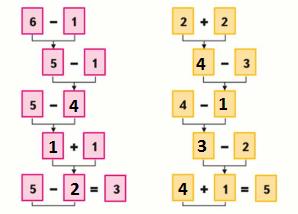 Страница 73 учебник Математика 1 класс 1 часть Моро задание задание 3 ответ