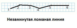 Страница 78 учебник Математика 1 класс 1 часть Моро задание задание 3 ответ
