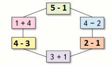 Страница 78 учебник Математика 1 класс 1 часть Моро задание задание 4 ответ