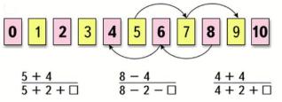 Страница 8 учебник Математика 1 класс 2 часть Моро задание 1