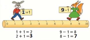 Страница 80 учебник Математика 1 класс 1 часть Моро задание задание 1 ответ