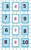 Страница 81 учебник Математика 1 класс 1 часть Моро задание задание на полях ответ
