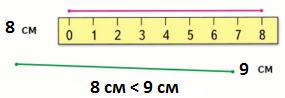 Страница 82 учебник Математика 1 класс 1 часть Моро задание 3 ответ