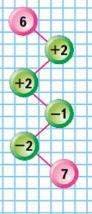 Страница 84 учебник Математика 1 класс 1 часть Моро задание на полях