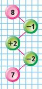 Страница 86 учебник Математика 1 класс 1 часть Моро задание на полях