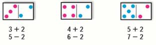 Страница 90 учебник Математика 1 класс 1 часть Моро задание 2