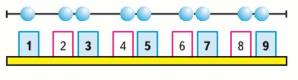 Страница 94 учебник Математика 1 класс 1 часть Моро задание 2