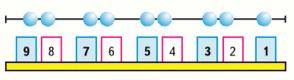 Страница 94 учебник Математика 1 класс 1 часть Моро задание 4
