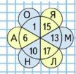 Страница 103 учебник Математика 1 класс 2 часть Моро задание 13-1