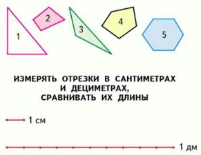 Страница 106 учебник Математика 1 класс 2 часть Моро задание 2