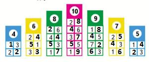 Страница 57 учебник Математика 1 класс 2 часть Моро задание 10 ответ
