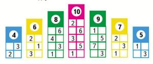 Страница 57 учебник Математика 1 класс 2 часть Моро задание 10