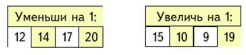 Страница 59 учебник Математика 1 класс 2 часть Моро задание 21