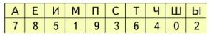 Страница 59 учебник Математика 1 класс 2 часть Моро задание 22-1