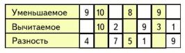 Страница 61 учебник Математика 1 класс 2 часть Моро задание 4