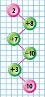 Страница 63 учебник Математика 1 класс 2 часть Моро задание на полях