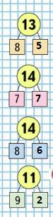 Страница 70 учебник Математика 1 класс 2 часть Моро задание на полях ответ