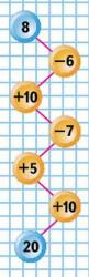 Страница 85 учебник Математика 1 класс 2 часть Моро задание на полях