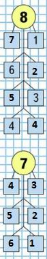 Страница 92 учебник Математика 1 класс 2 часть Моро задание на полях ответ